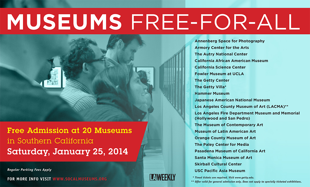 Participating Museums